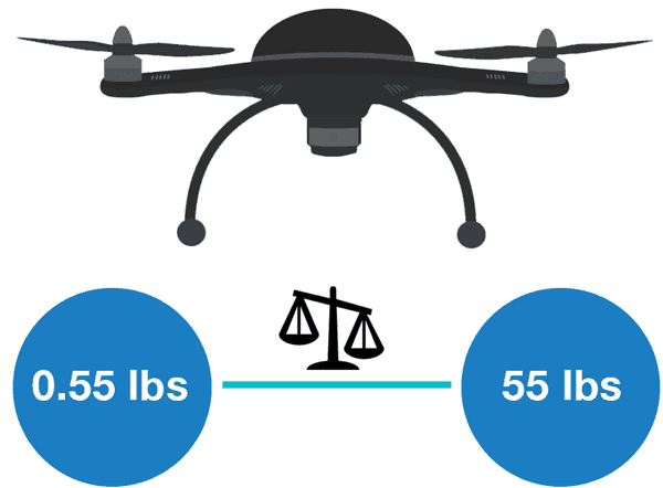 Image result for drone weight