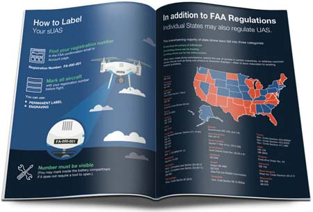 Drone Rules and Regulations Handbook